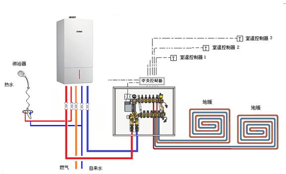 地暖安装,暖气片安装示意图以及优劣点